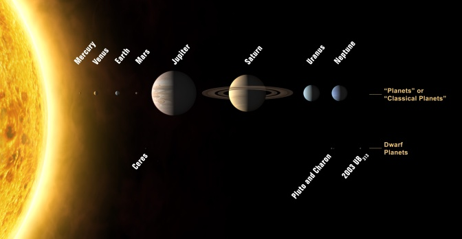 Why is the Solar System Flat?